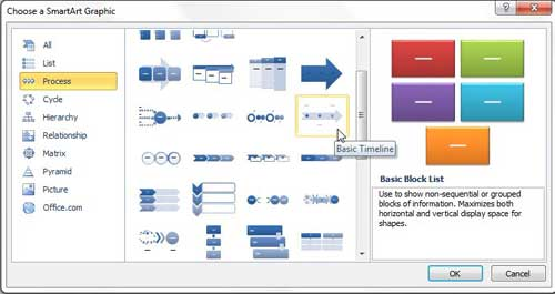 how to make a timeline in powerpoint 2010